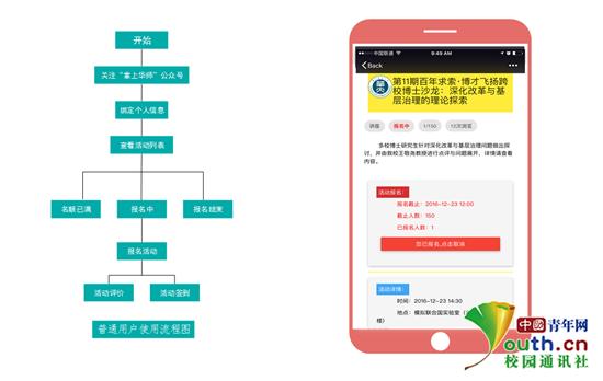 互联网+思政:华中师范大学创新思政教育模式